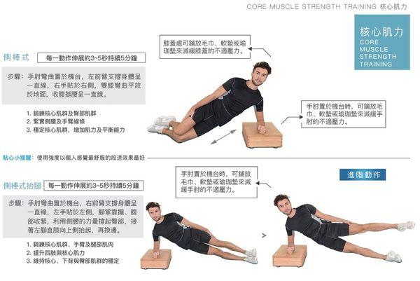 核心肌肉運動